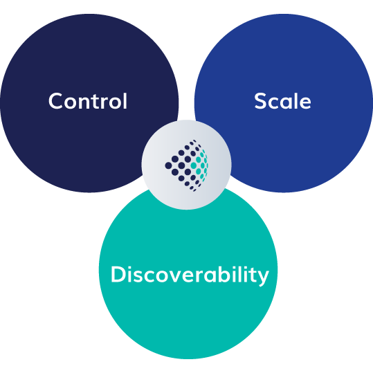 Control, Scale, and Discoverability